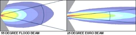 Diffraction Light Waves Wavelength Pattern Beam Slits Wave